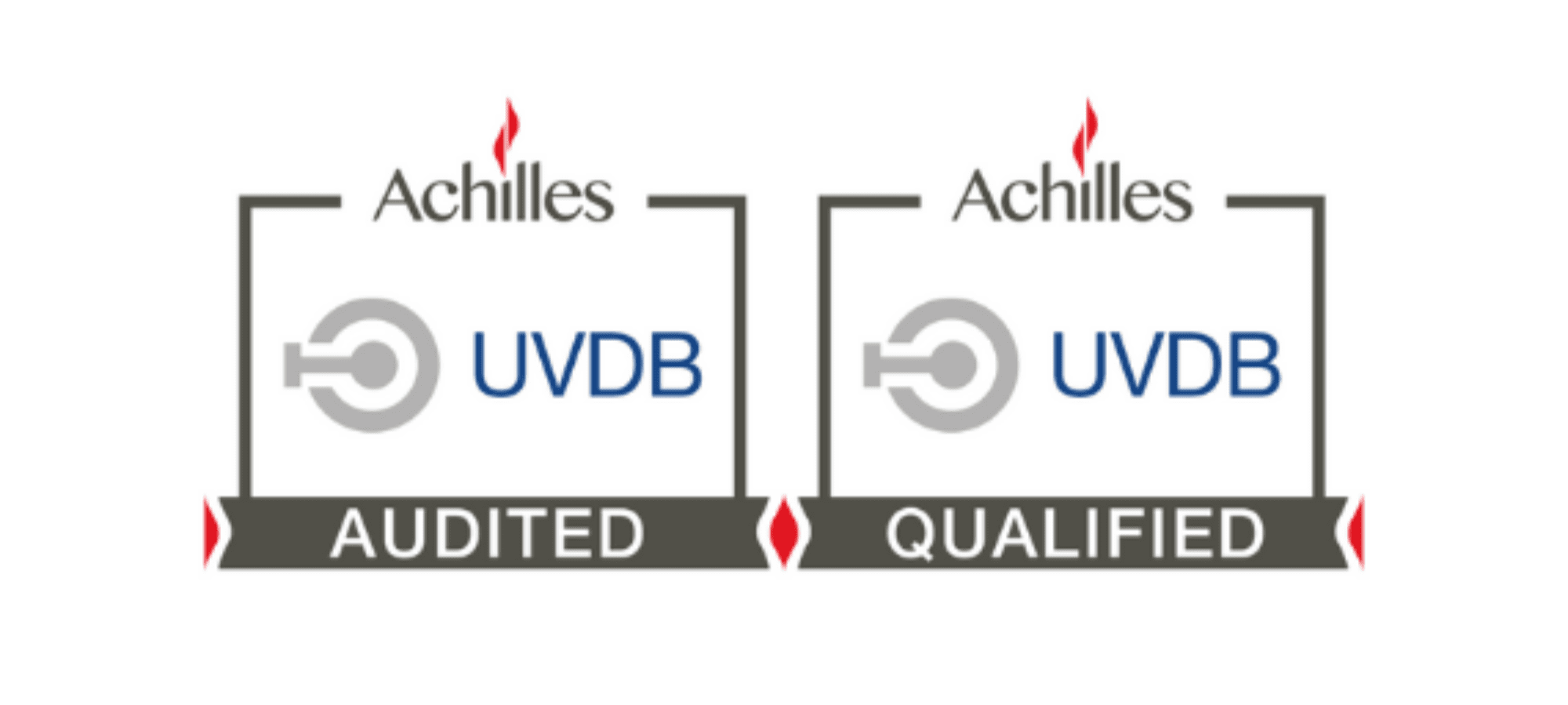 Achilles UVDB Verify Category C and NCE Utilities