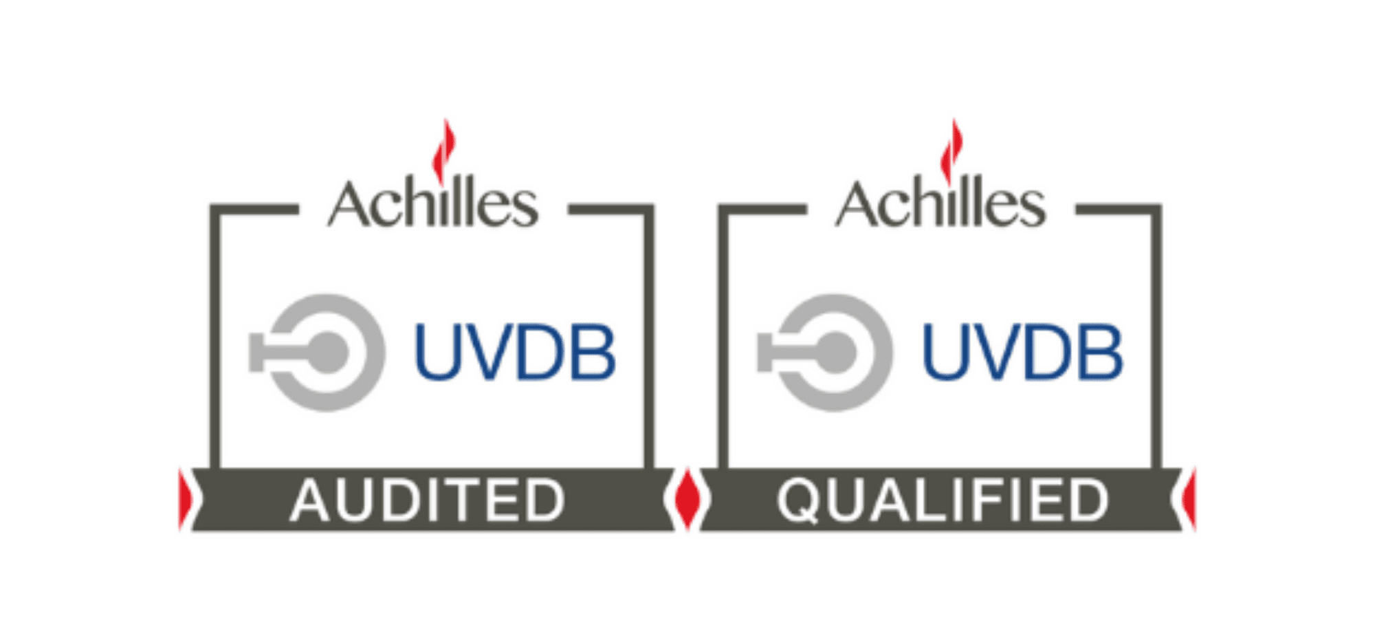 Achilles UVDB Verify Category BC and NCE Utilities